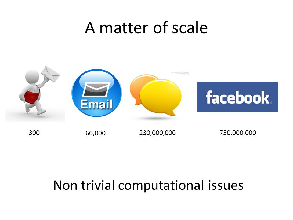 A matter of scale , ,000, ,000,000 Non trivial computational issues