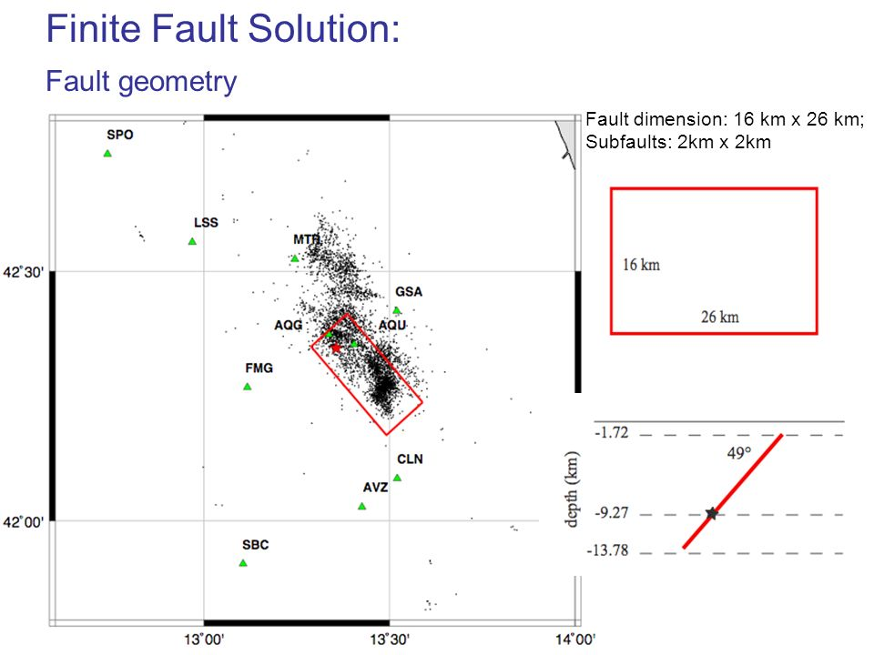 Finite Fault Solution: Fault geometry Fault dimension: 16 km x 26 km; Subfaults: 2km x 2km