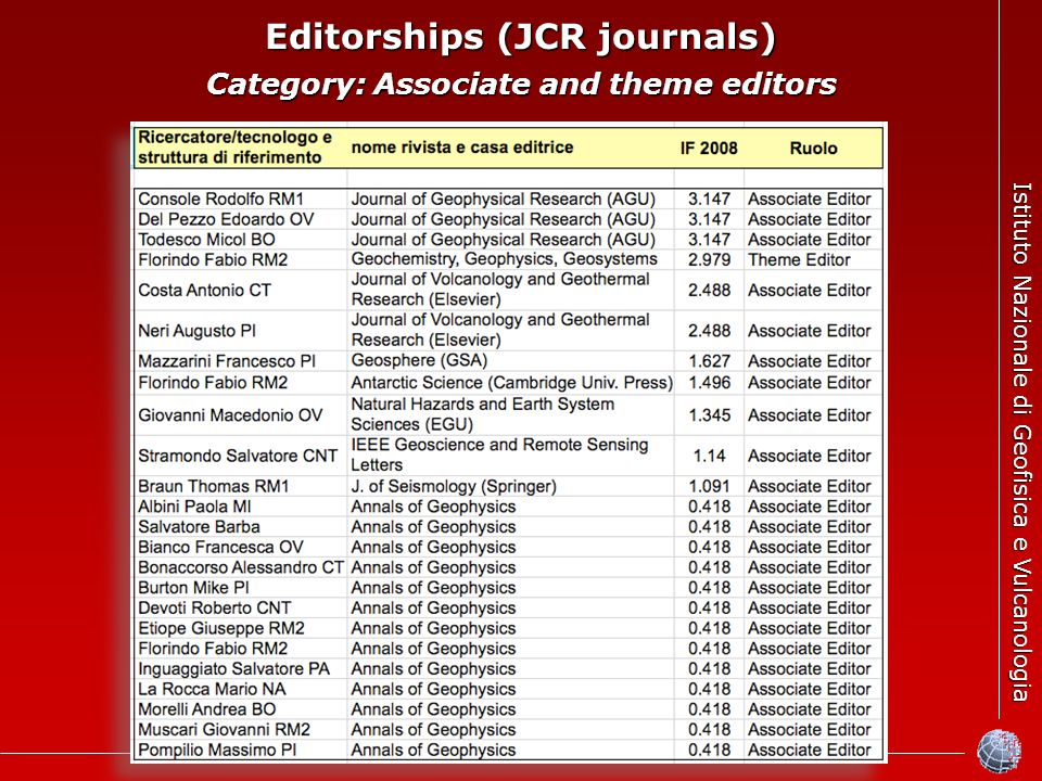 Istituto Nazionale di Geofisica e Vulcanologia Editorships (JCR journals) Category: Associate and theme editors