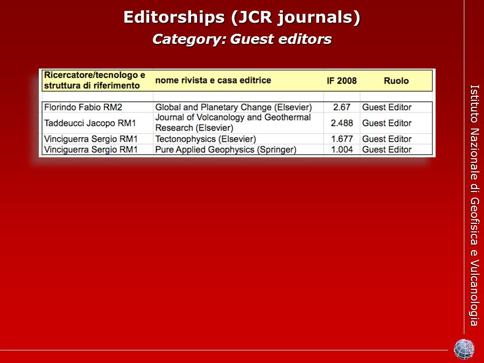 Istituto Nazionale di Geofisica e Vulcanologia Editorships (JCR journals) Category: Guest editors