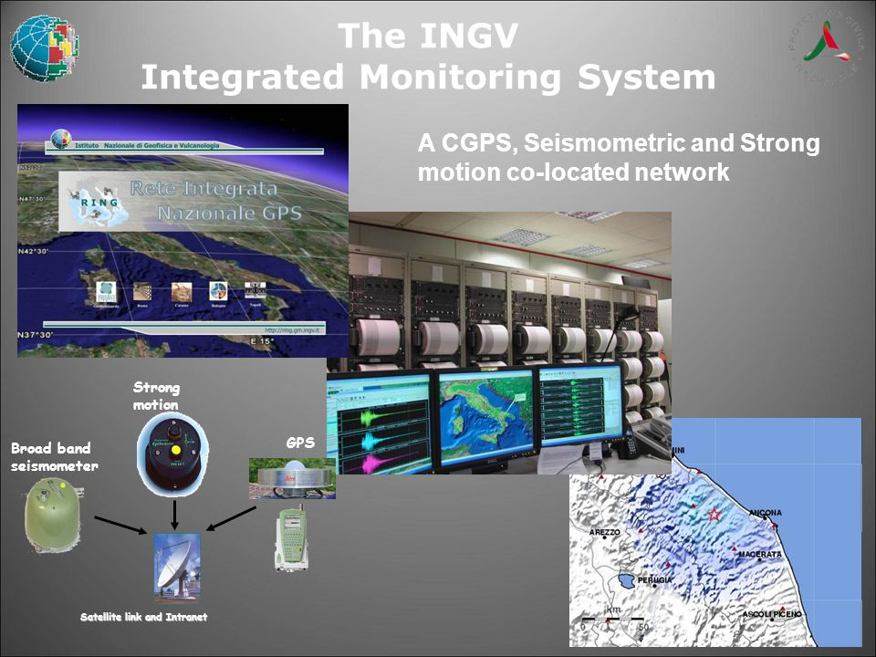 The INGV Integrated Monitoring System A CGPS, Seismometric and Strong motion co-located network GPS Strong motion Broad band seismometer Satellite link and Intranet