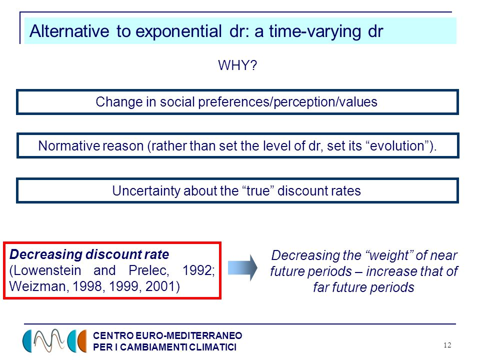 CENTRO EURO-MEDITERRANEO PER I CAMBIAMENTI CLIMATICI 12 Alternative to exponential dr: a time-varying dr Decreasing discount rate (Lowenstein and Prelec, 1992; Weizman, 1998, 1999, 2001) Decreasing the weight of near future periods – increase that of far future periods Change in social preferences/perception/values Normative reason (rather than set the level of dr, set its evolution).