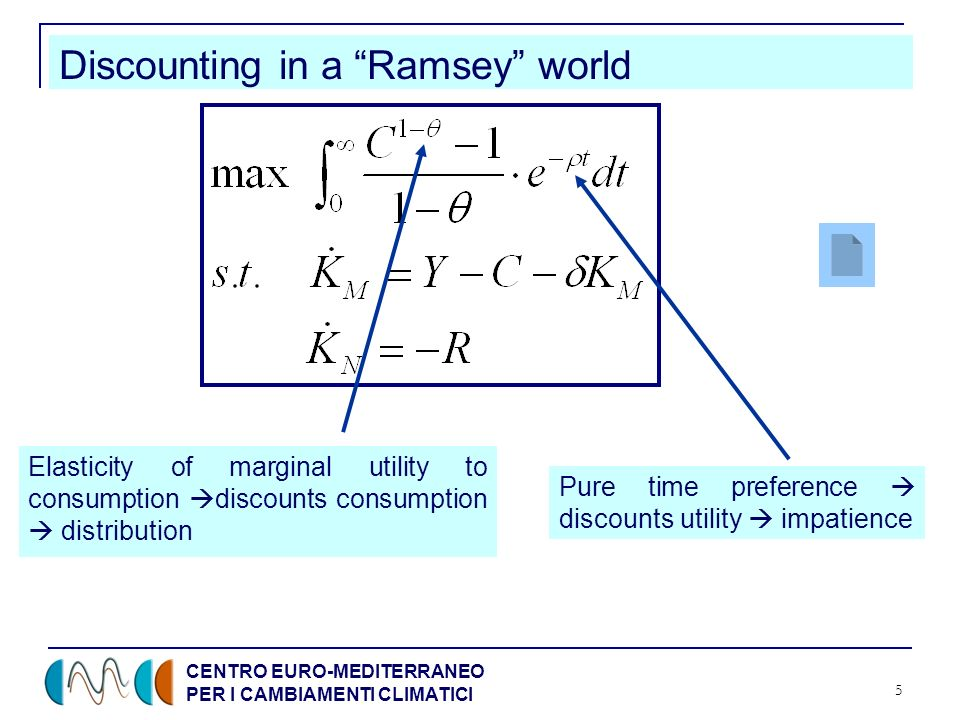 CENTRO EURO-MEDITERRANEO PER I CAMBIAMENTI CLIMATICI 5 Discounting in a Ramsey world Pure time preference discounts utility impatience Elasticity of marginal utility to consumption discounts consumption distribution