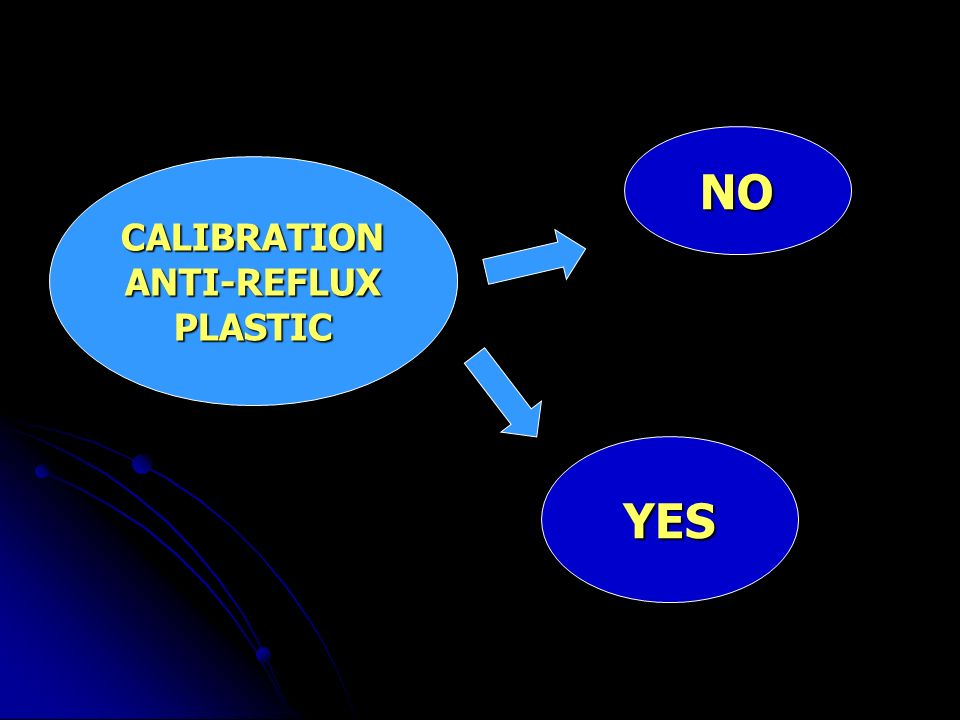 NO YES CALIBRATIONANTI-REFLUXPLASTIC
