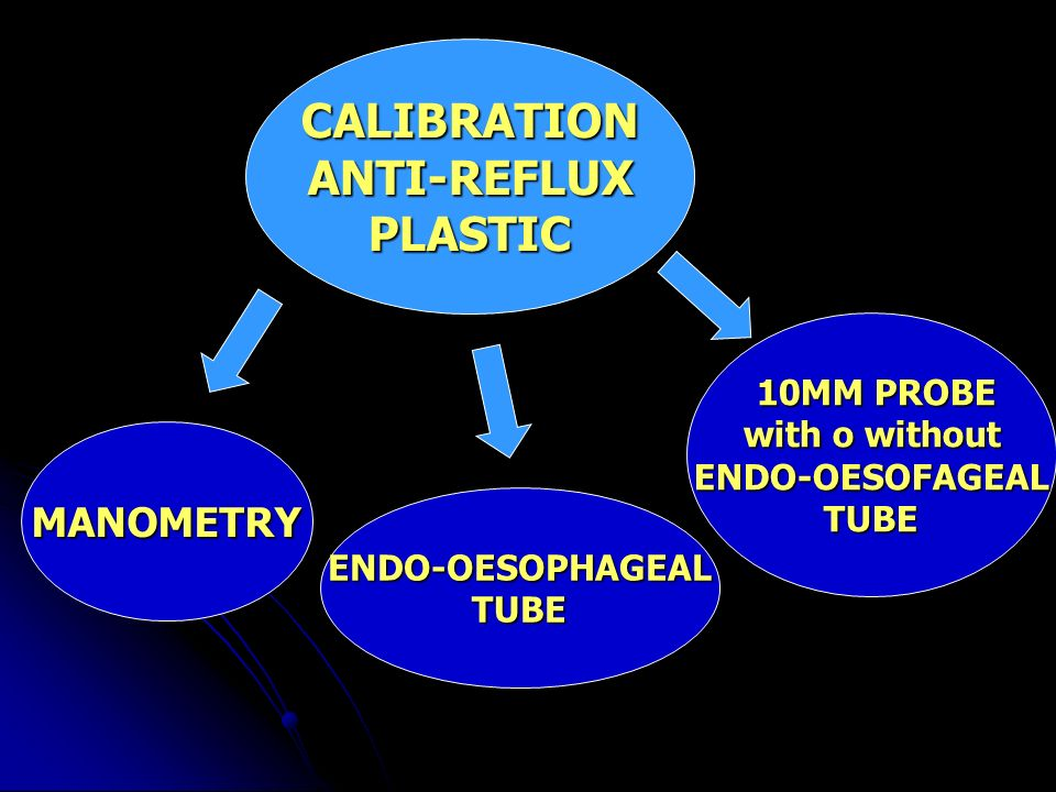 MANOMETRY ENDO-OESOPHAGEALTUBE CALIBRATIONANTI-REFLUXPLASTIC 10MM PROBE 10MM PROBE with o without ENDO-OESOFAGEALTUBE