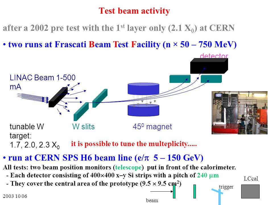 2003 10 06 Test beam activity after a 2002 pre test with the 1 st layer only (2.1 X 0 ) at CERN two runs at Frascati Beam Test Facility (n × 50 – 750 MeV) detector tunable W target: 1.7, 2.0, 2.3 X 0 45 0 magnet W slits LINAC Beam 1-500 mA it is possible to tune the multeplicity.....