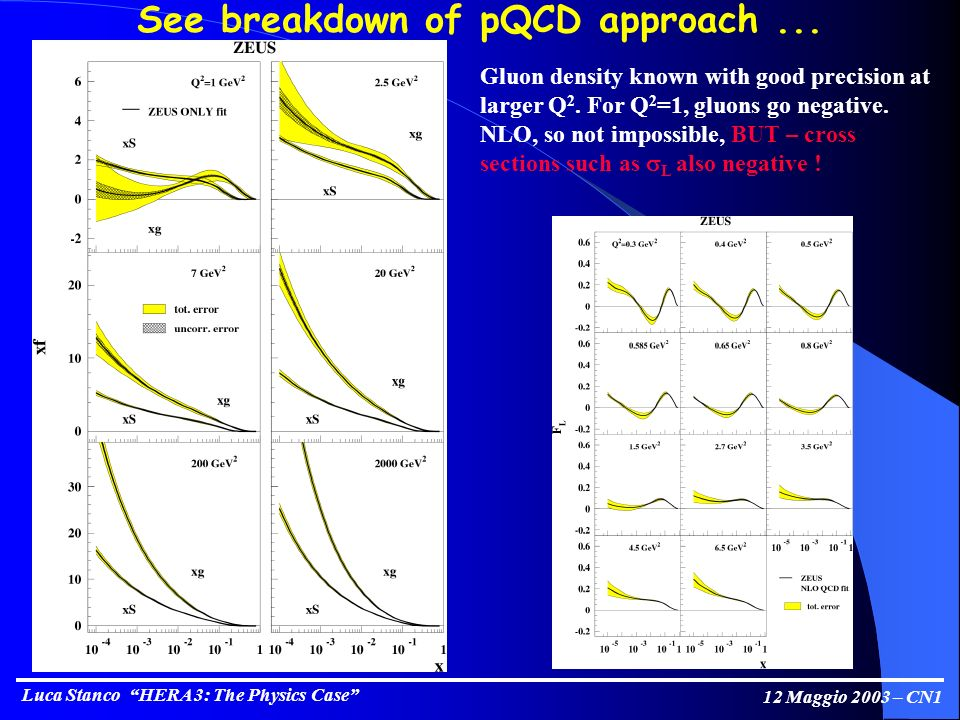 Luca Stanco HERA 3: The Physics Case 12 Maggio 2003 – CN1 See breakdown of pQCD approach...