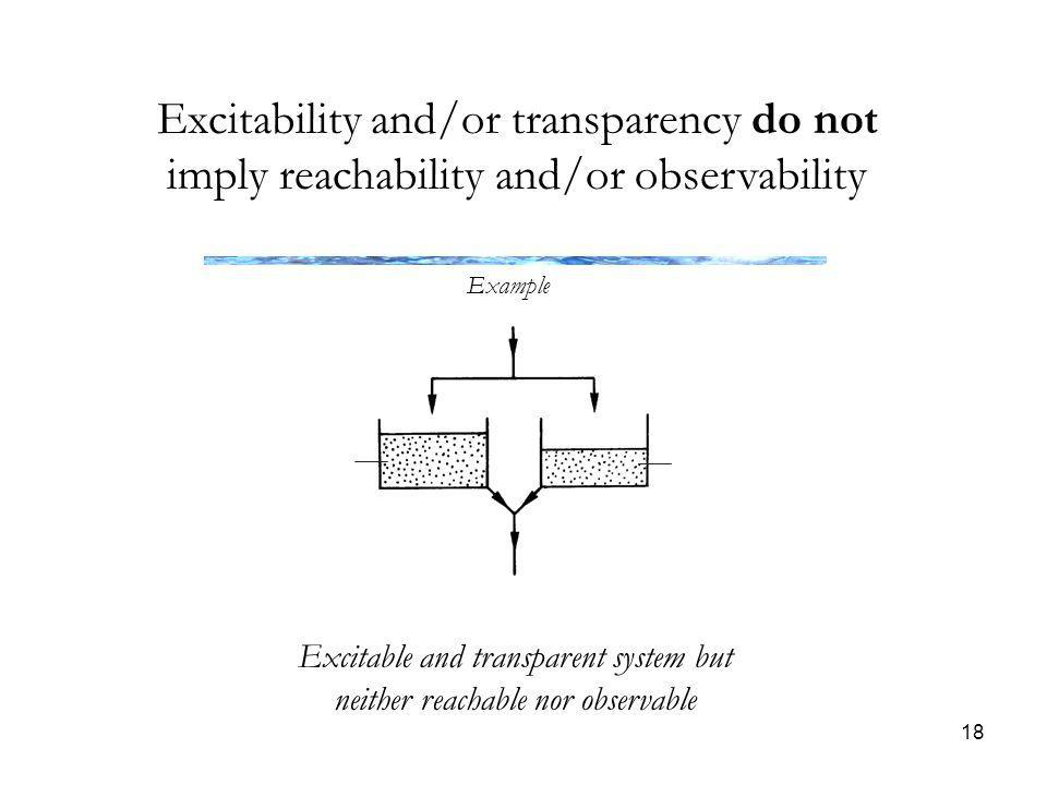 18 Excitability and/or transparency do not imply reachability and/or observability Example Excitable and transparent system but neither reachable nor observable