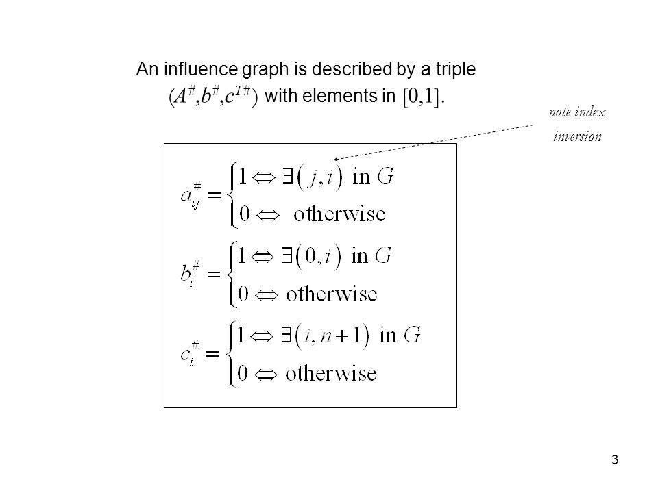 3 An influence graph is described by a triple ( A #,b #,c T# ) with elements in [ 0, 1 ].