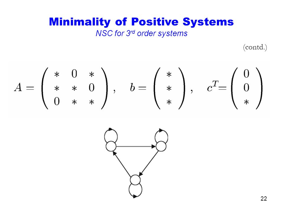 22 (contd.) Minimality of Positive Systems NSC for 3 rd order systems