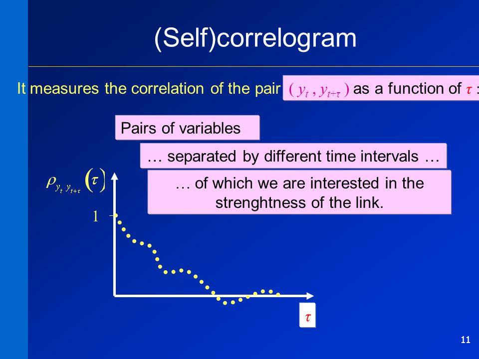 11 (Self)correlogram It measures the correlation of the pair 1 … separated by different time intervals … τ Pairs of variables ( y t, y t+τ ) as a function of τ : … of which we are interested in the strenghtness of the link.