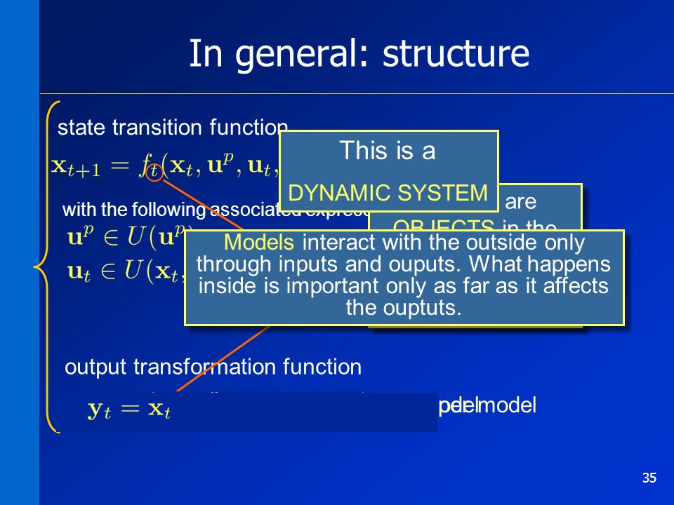with the following associated expressions Models are OBJECTS in the computer-science meaning of the word output transformation function proper model 35 In general: structure state transition function time-varying model Models interact with the outside only through inputs and ouputs.