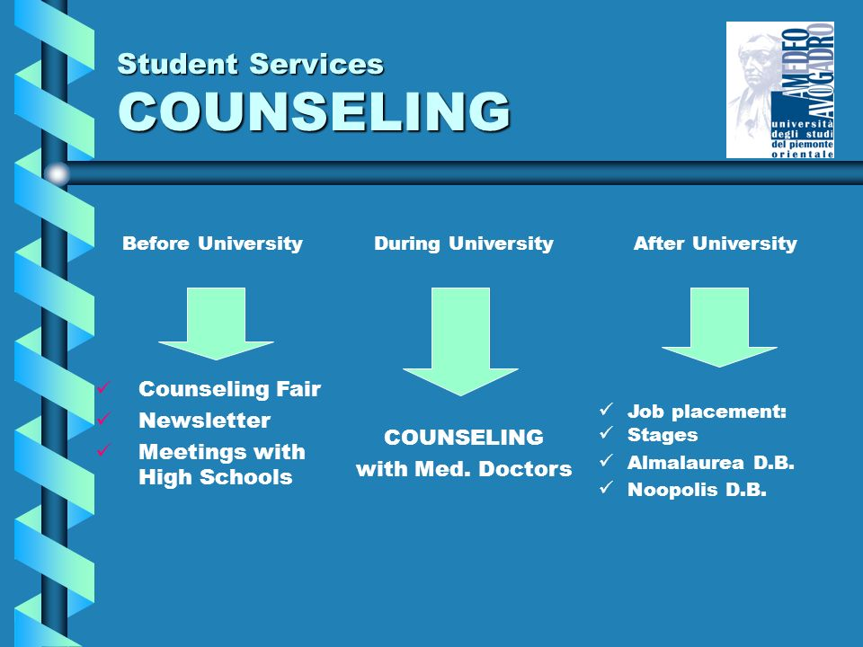 Student Services COUNSELING Before UniversityDuring UniversityAfter University Counseling Fair Newsletter Meetings with High Schools COUNSELING with Med.