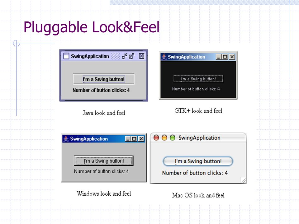 Pluggable Look&Feel