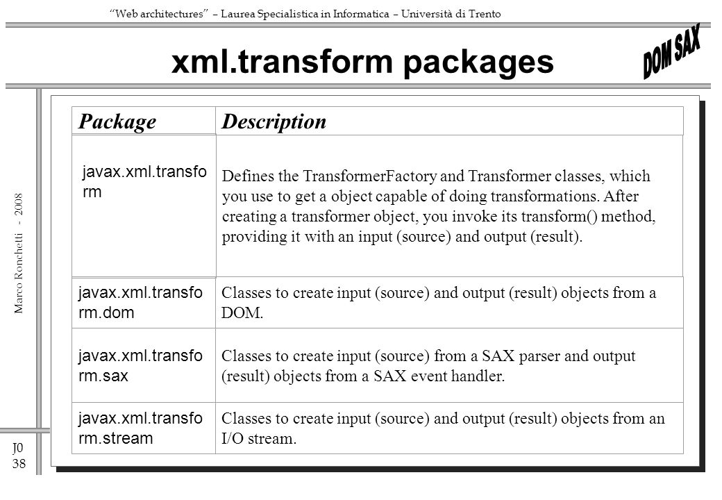 J0 38 Marco Ronchetti - Web architectures – Laurea Specialistica in Informatica – Università di Trento xml.transform packages PackageDescription javax.xml.transfo rm Defines the TransformerFactory and Transformer classes, which you use to get a object capable of doing transformations.