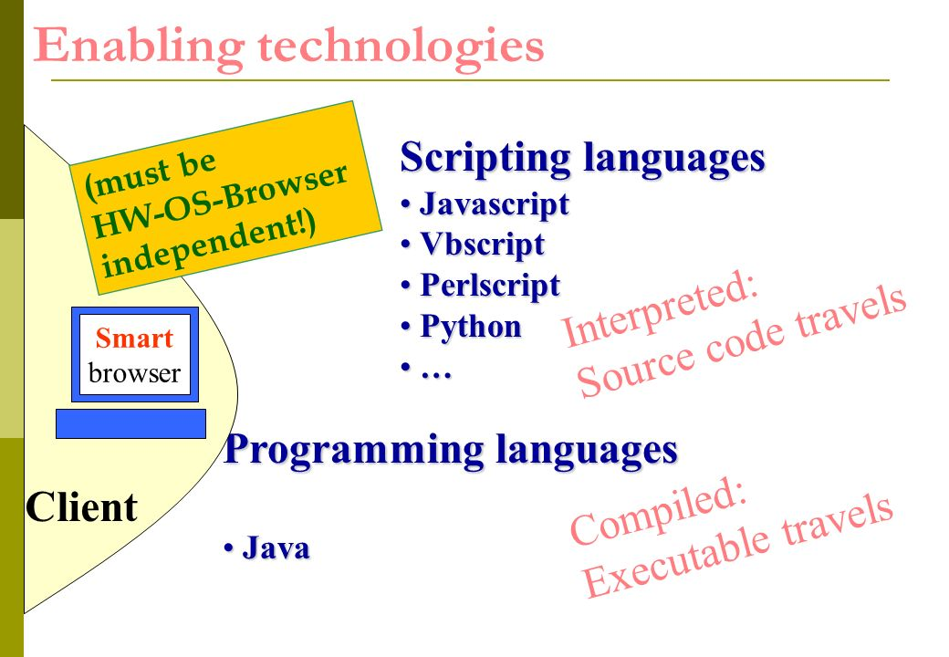 Programming languages Java Java Enabling technologies Client Smart browser Scripting languages Javascript Javascript Vbscript Vbscript Perlscript Perlscript Python Python … … Interpreted: Source code travels Compiled: Executable travels (must be HW-OS-Browser independent!)