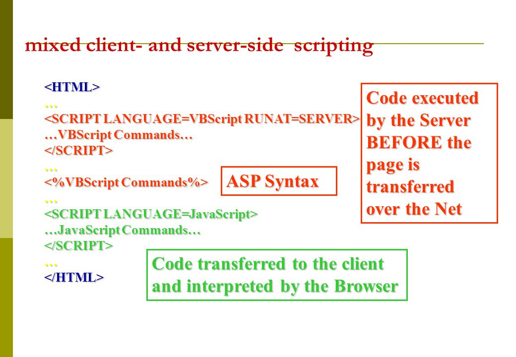 mixed client- and server-side scripting <HTML>… …VBScript Commands… </SCRIPT>… … …JavaScript Commands… </SCRIPT>…</HTML> Code executed by the Server BEFORE the page is transferred over the Net Code transferred to the client and interpreted by the Browser ASP Syntax