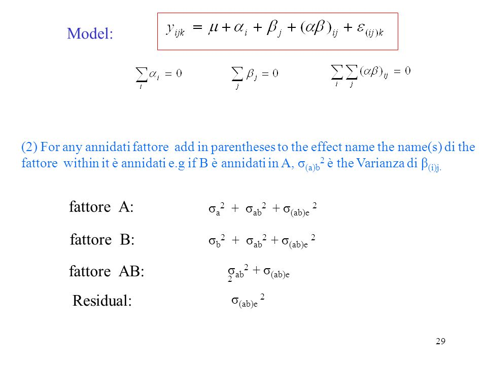 28 Model: (1) For each effect, write down every possible Varianza component containing every letter di the effect name.