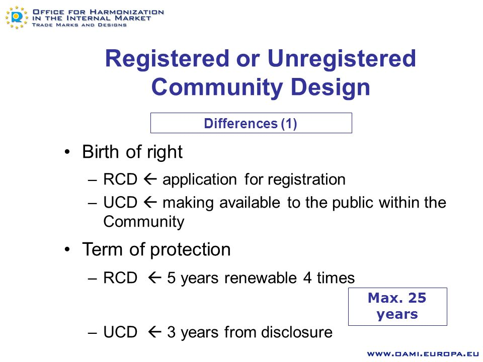 Registered or Unregistered Community Design Exclusion of protection (non visible parts, technical functions, interconnections, against public policy or morality) Scope of protection Common elements (2)