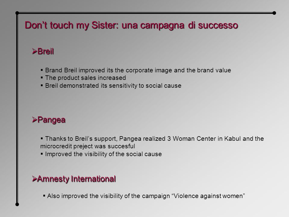 Thanks to Breils support, Pangea realized 3 Woman Center in Kabul and the microcredit preject was succesful Improved the visibility of the social cause Brand Breil improved its the corporate image and the brand value The product sales increased Breil demonstrated its sensitivity to social cause Breil Breil Pangea Pangea Amnesty International Amnesty International Also improved the visibility of the campaign Violence against women Dont touch my Sister: una campagna di successo
