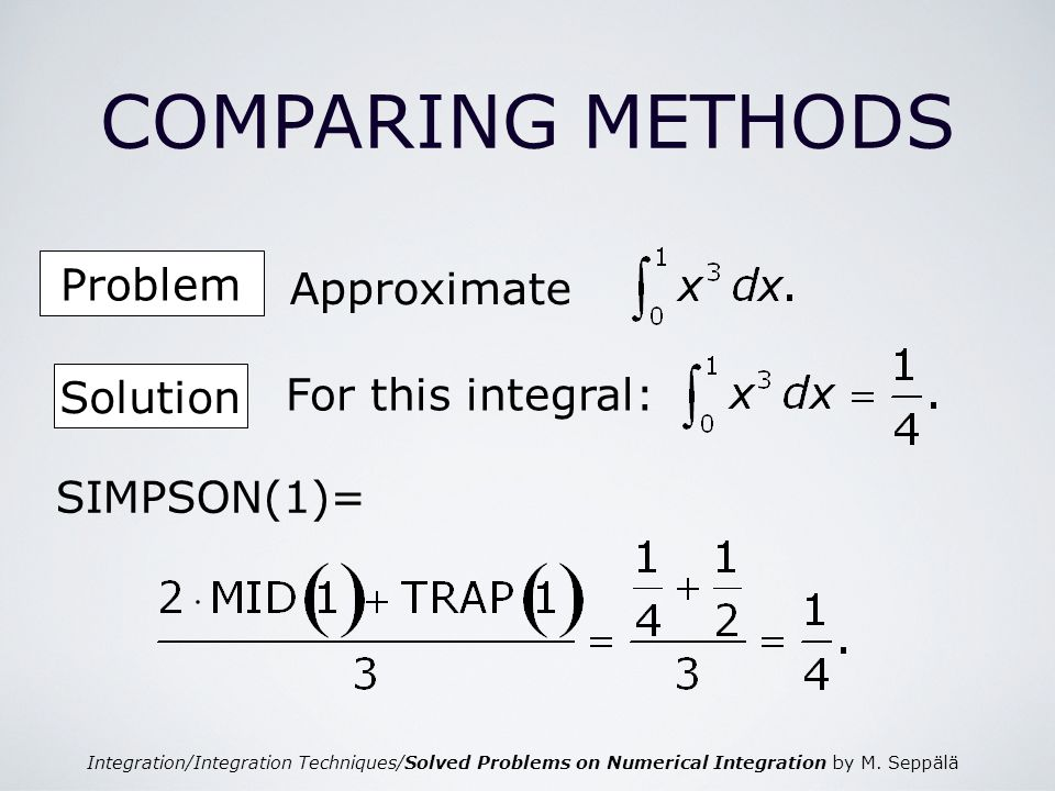 Integration/Integration Techniques/Solved Problems on Numerical Integration by M.
