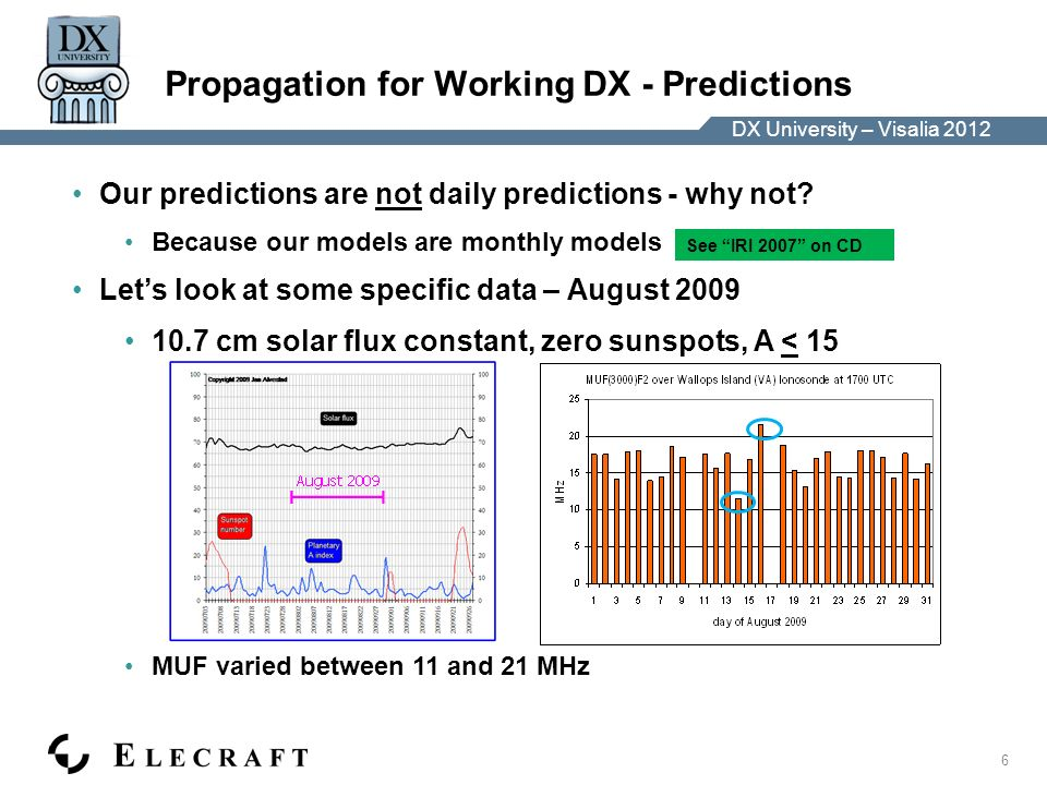 DX University – Visalia 2012 6 Propagation for Working DX - Predictions Our predictions are not daily predictions - why not.