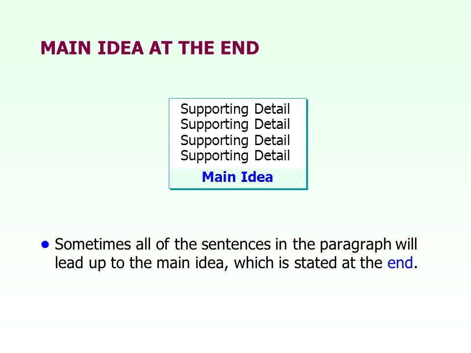 MAIN IDEA AT THE END Supporting Detail Sometimes all of the sentences in the paragraph will lead up to the main idea, which is stated at the end.