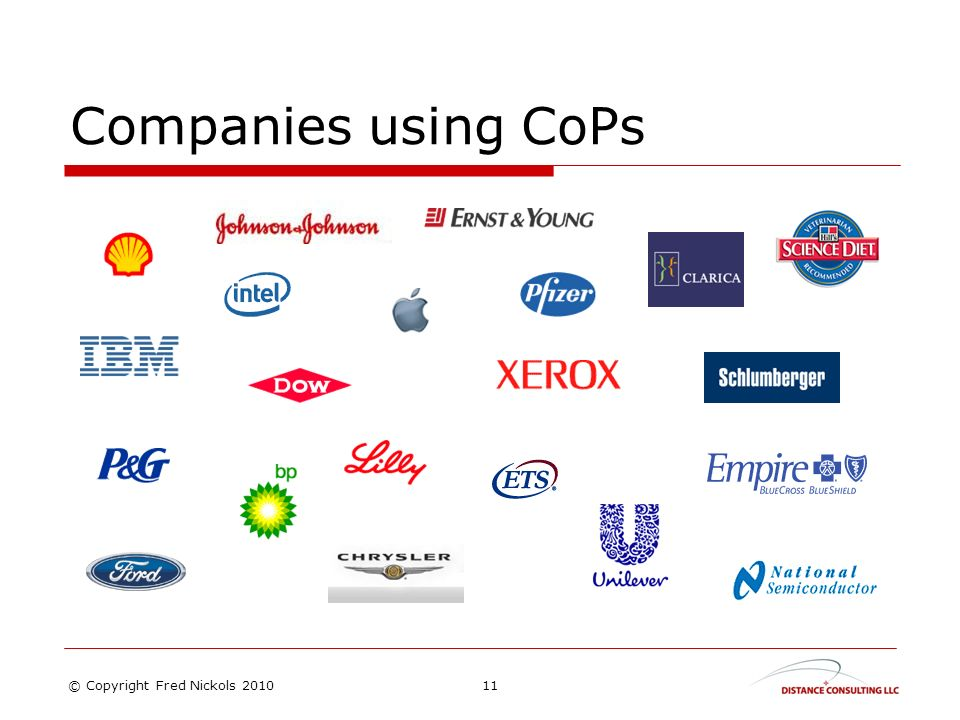 Companies using CoPs 11© Copyright Fred Nickols 2010
