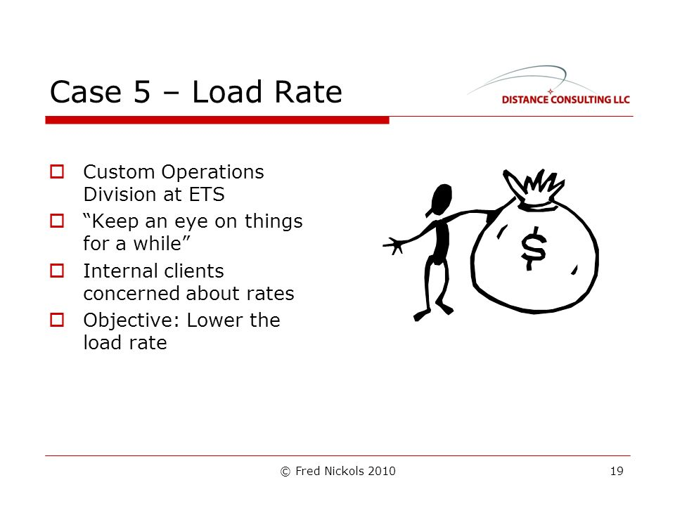© Fred Nickols 2010 Case 5 – Load Rate Custom Operations Division at ETS Keep an eye on things for a while Internal clients concerned about rates Objective: Lower the load rate 19