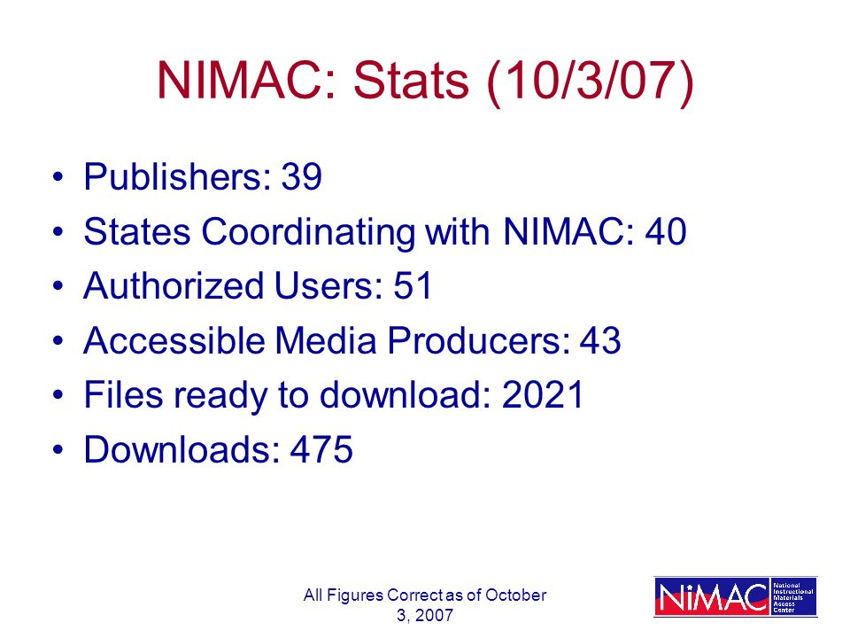 All Figures Correct as of October 3, 2007 NIMAC: Stats (10/3/07) Publishers: 39 States Coordinating with NIMAC: 40 Authorized Users: 51 Accessible Media Producers: 43 Files ready to download: 2021 Downloads: 475