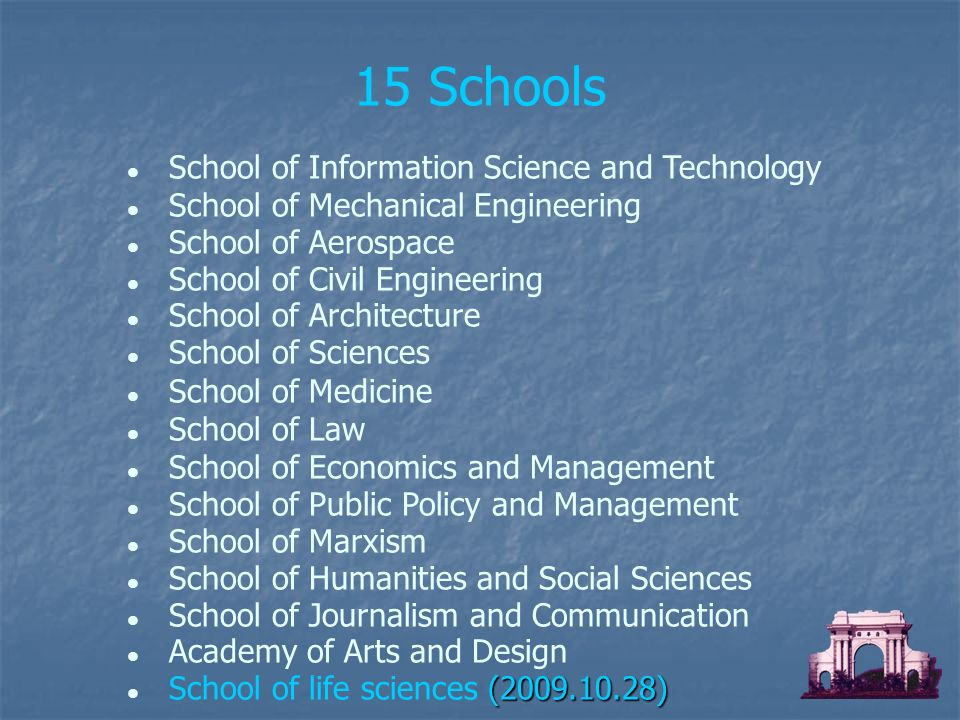 School of Information Science and Technology School of Mechanical Engineering School of Aerospace School of Civil Engineering School of Architecture School of Sciences School of Medicine School of Law School of Economics and Management School of Public Policy and Management School of Marxism School of Humanities and Social Sciences School of Journalism and Communication Academy of Arts and Design ( ) School of life sciences ( ) 15 Schools
