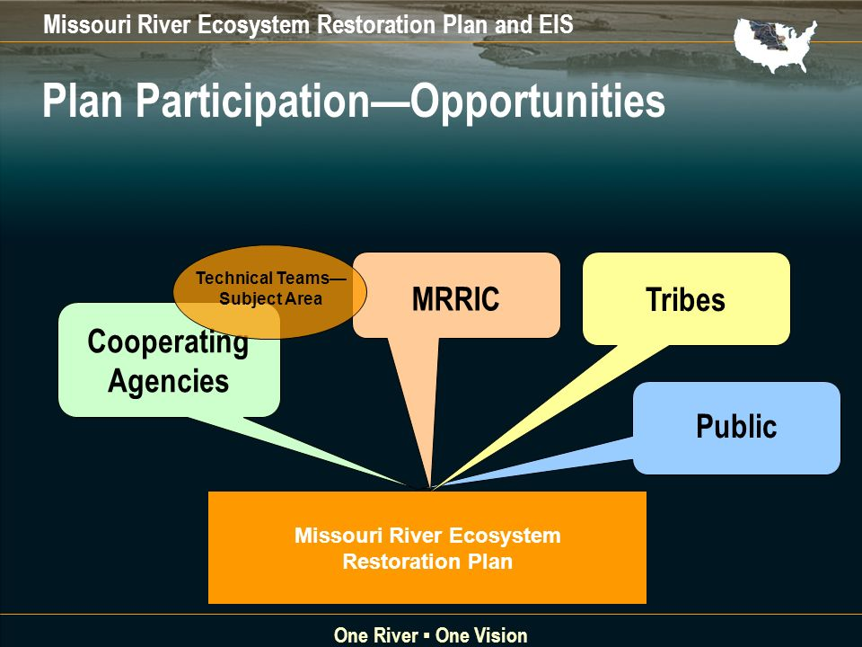 Missouri River Ecosystem Restoration Plan and EIS One River One Vision Plan ParticipationOpportunities Cooperating Agencies Public MRRIC Tribes Missouri River Ecosystem Restoration Plan Technical Teams Subject Area