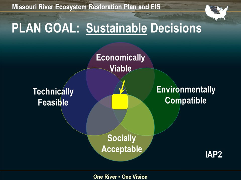 Missouri River Ecosystem Restoration Plan and EIS One River One Vision IAP2 Economically Viable Environmentally Compatible Socially Acceptable Technically Feasible PLAN GOAL: Sustainable Decisions