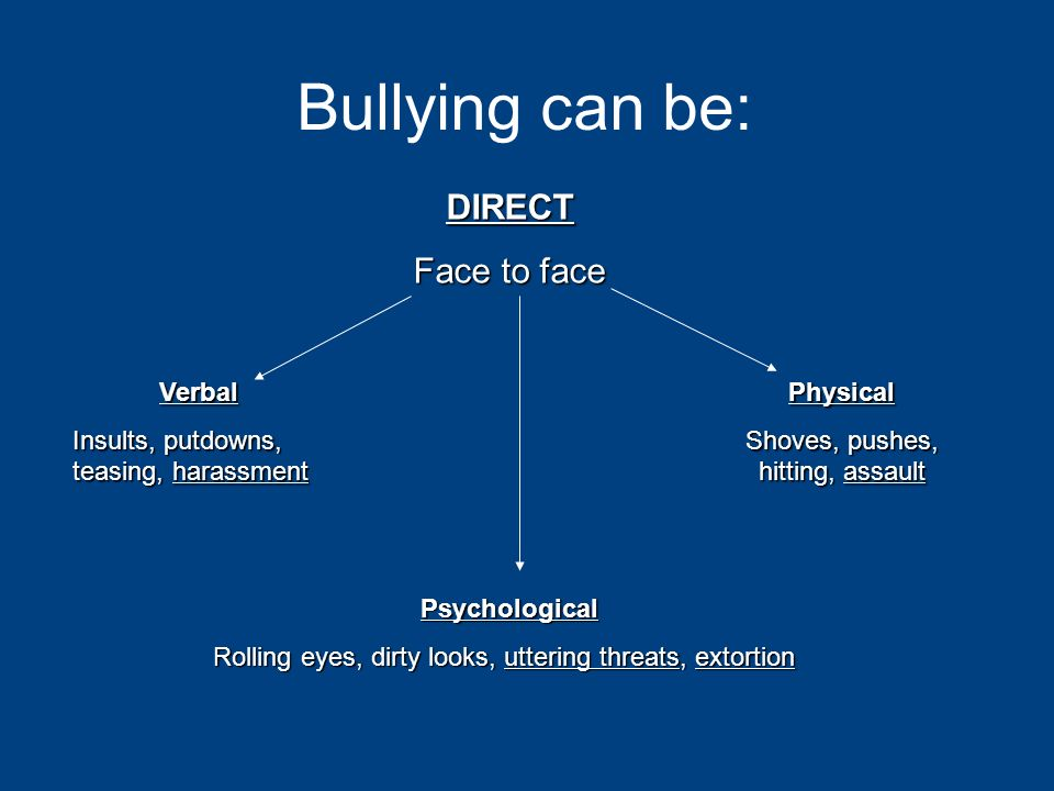The average bullying behavior lasts only 37 seconds.
