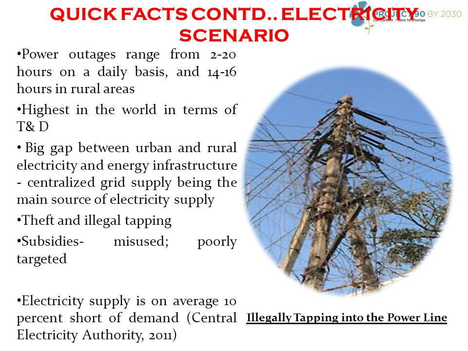 Power outages range from 2-20 hours on a daily basis, and hours in rural areas Highest in the world in terms of T& D Big gap between urban and rural electricity and energy infrastructure - centralized grid supply being the main source of electricity supply Theft and illegal tapping Subsidies- misused; poorly targeted Electricity supply is on average 10 percent short of demand (Central Electricity Authority, 2011) Illegally Tapping into the Power Line QUICK FACTS CONTD..
