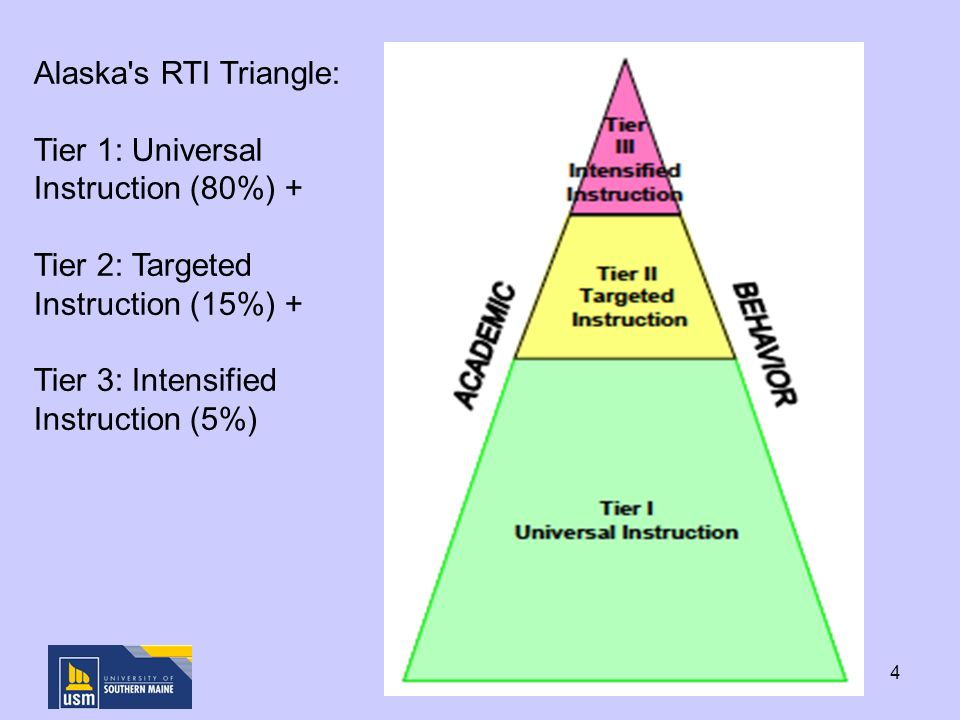 4 Alaska s RTI Triangle: Tier 1: Universal Instruction (80%) + Tier 2: Targeted Instruction (15%) + Tier 3: Intensified Instruction (5%)