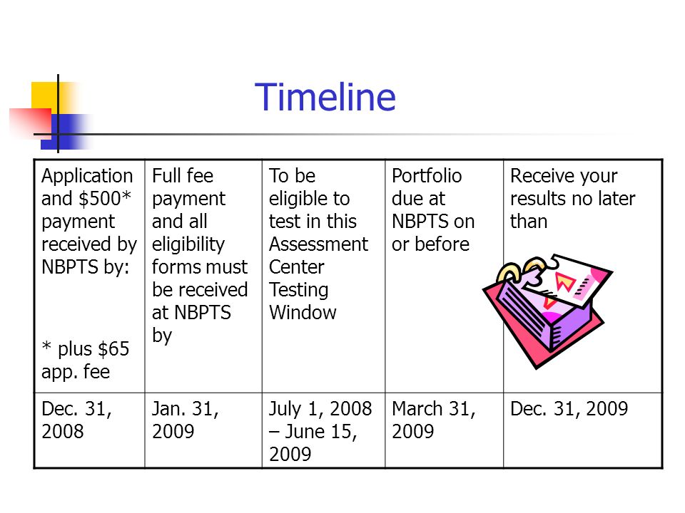 Timeline Application and $500* payment received by NBPTS by: * plus $65 app.