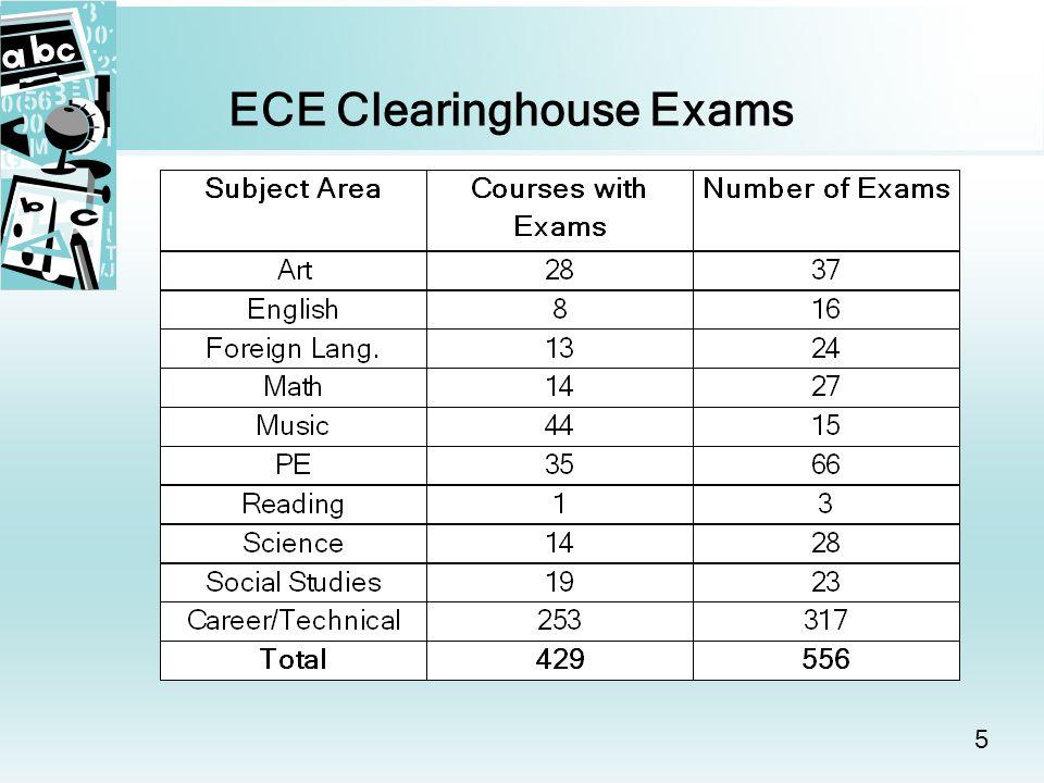 5 ECE Clearinghouse Exams