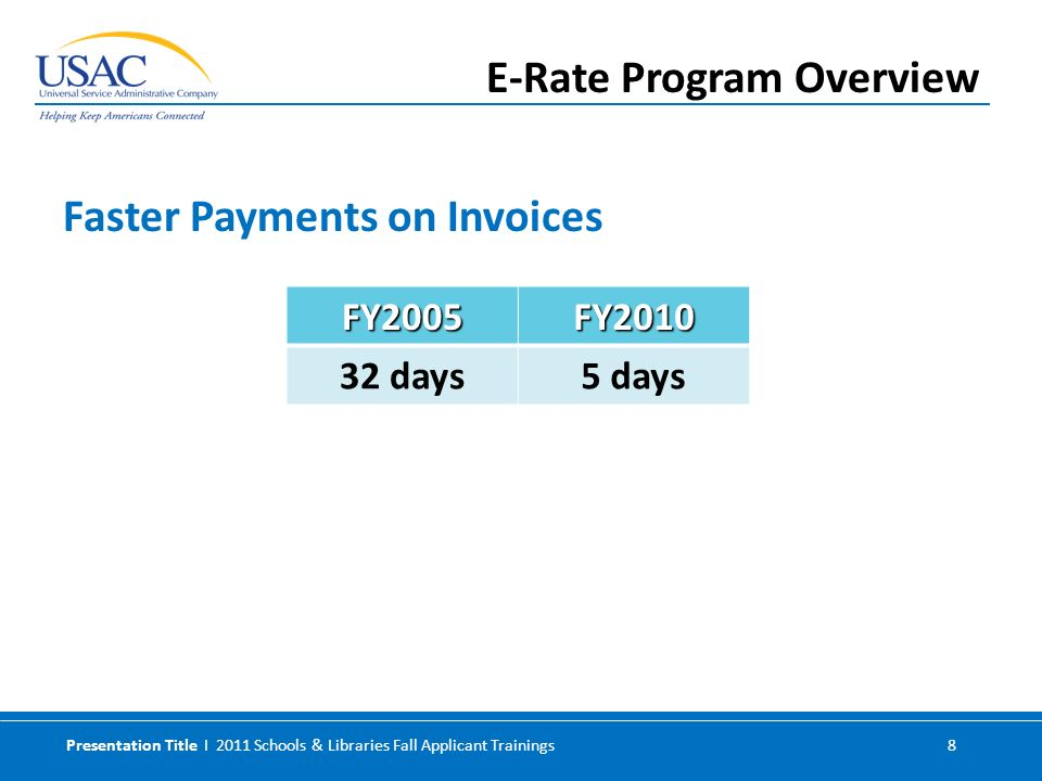 Presentation Title I 2011 Schools & Libraries Fall Applicant Trainings 8 Faster Payments on Invoices E-Rate Program Overview FY2005FY2010 32 days5 days