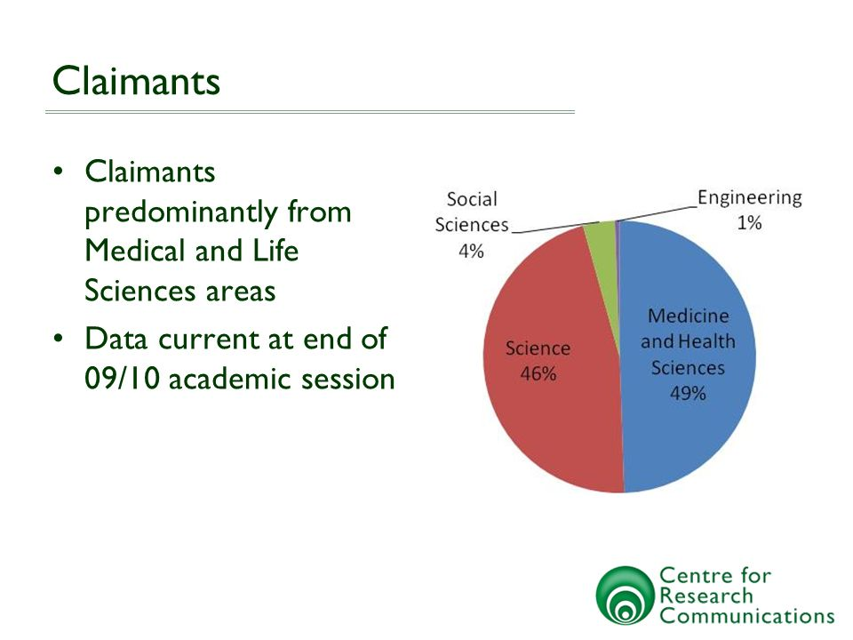 Claimants Claimants predominantly from Medical and Life Sciences areas Data current at end of 09/10 academic session