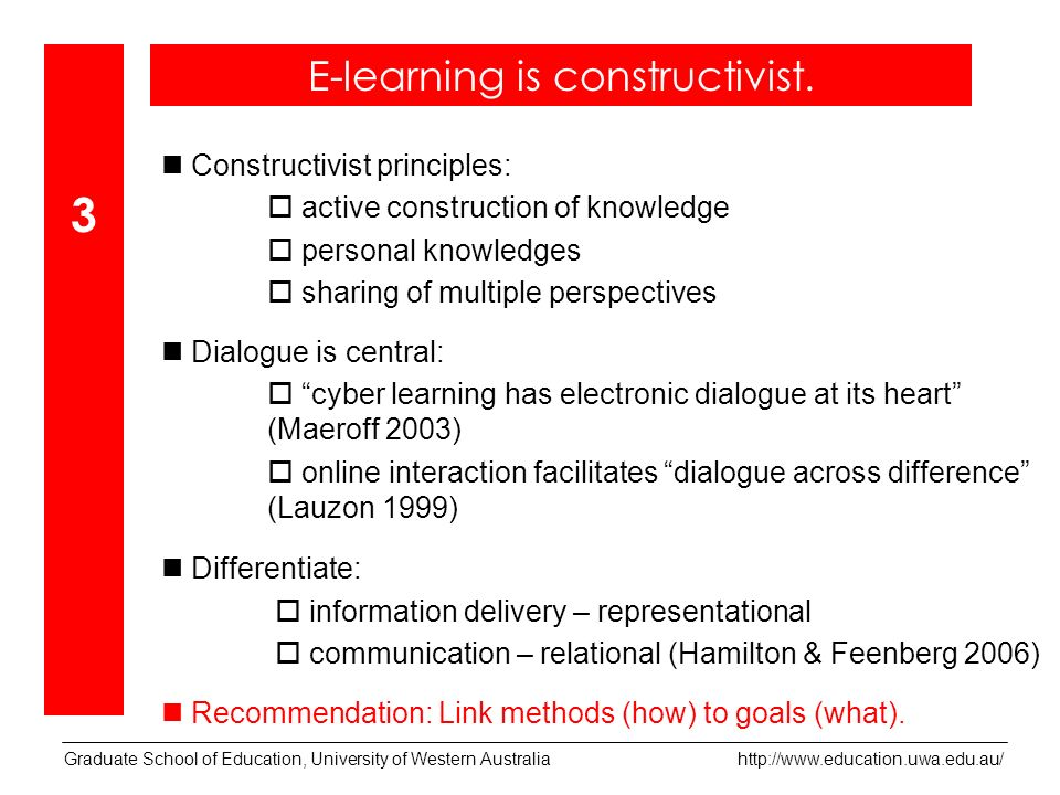 Graduate School of Education, University of Western Australia   Constructivist principles: active construction of knowledge personal knowledges sharing of multiple perspectives Dialogue is central: cyber learning has electronic dialogue at its heart (Maeroff 2003) online interaction facilitates dialogue across difference (Lauzon 1999) Differentiate: information delivery – representational communication – relational (Hamilton & Feenberg 2006) Recommendation: Link methods (how) to goals (what).