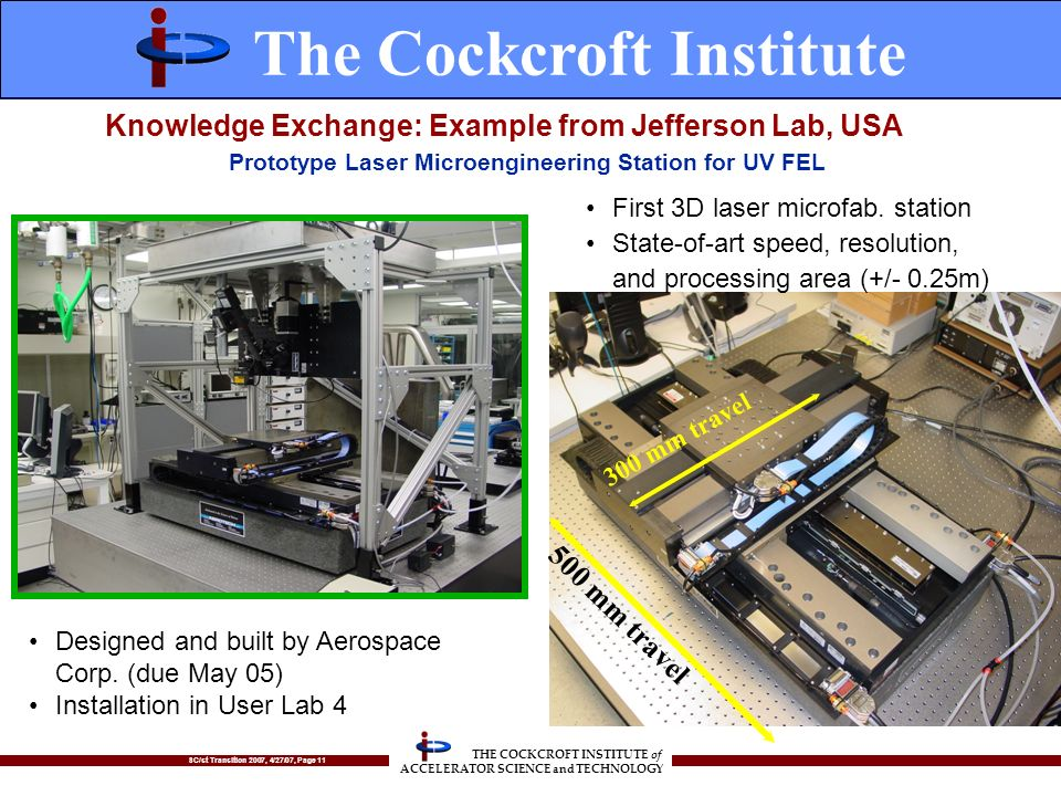 SC/st Transition 2007, 4/27/07, Page 11 THE COCKCROFT INSTITUTE of ACCELERATOR SCIENCE and TECHNOLOGY Knowledge Exchange: Example from Jefferson Lab, USA 500 mm travel 300 mm travel Designed and built by Aerospace Corp.