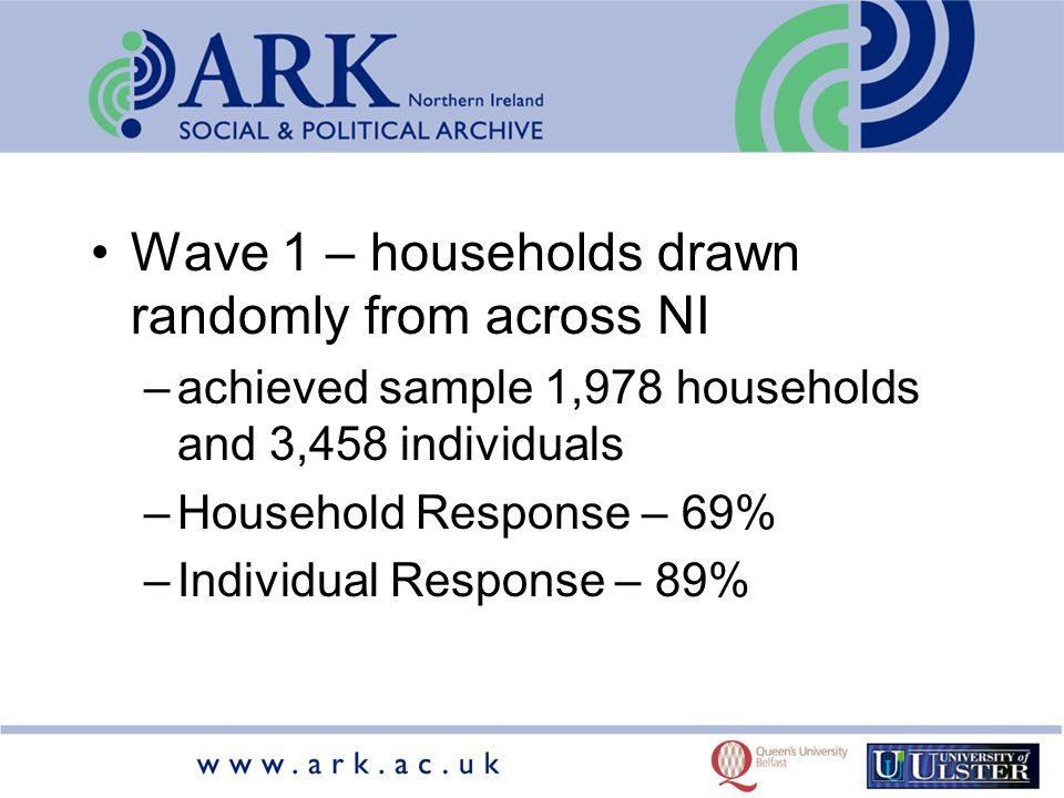 Wave 1 – households drawn randomly from across NI –achieved sample 1,978 households and 3,458 individuals –Household Response – 69% –Individual Response – 89%