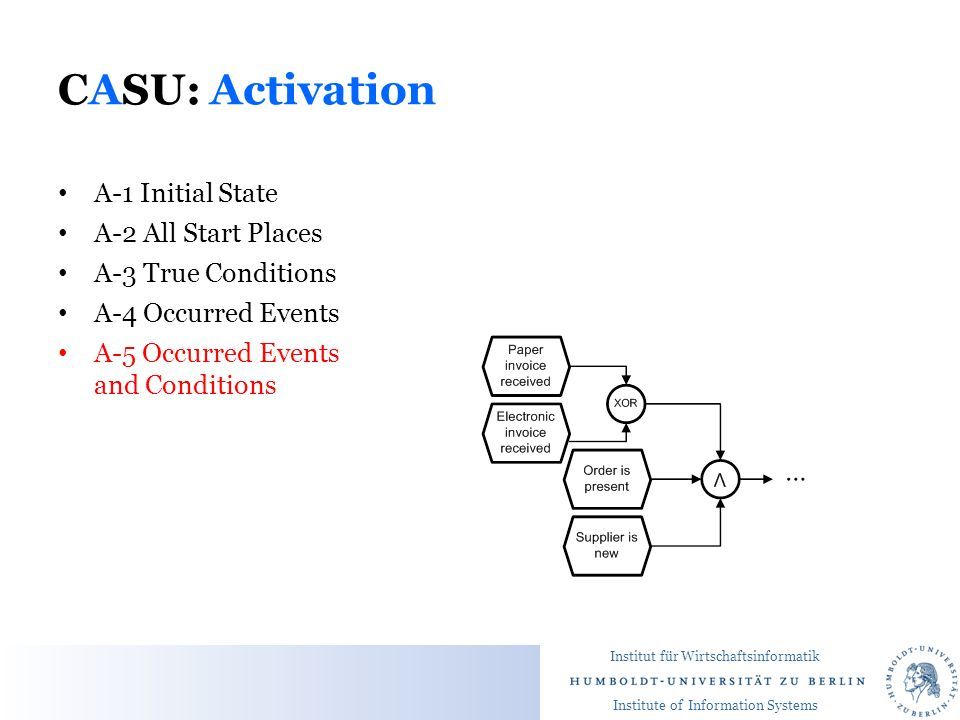 Institut für Wirtschaftsinformatik Institute of Information Systems CASU: Activation A-1 Initial State A-2 All Start Places A-3 True Conditions A-4 Occurred Events A-5 Occurred Events and Conditions