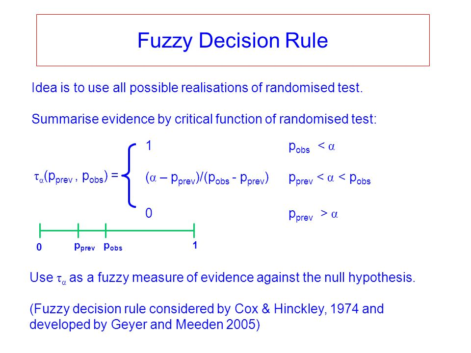 Fuzzy Decision Rule Idea is to use all possible realisations of randomised test.