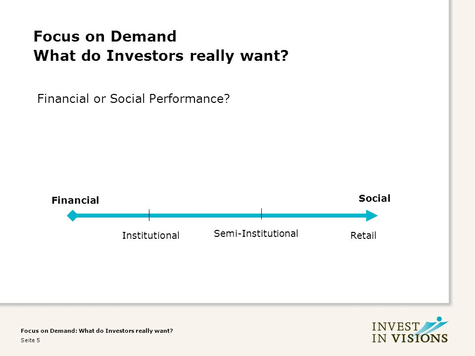 Focus on Demand: What do Investors really want. Seite 5 Financial or Social Performance.
