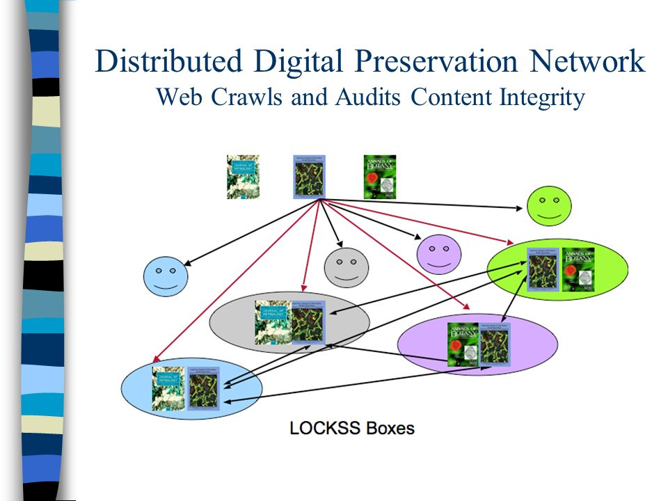 Distributed Digital Preservation Network Web Crawls and Audits Content Integrity