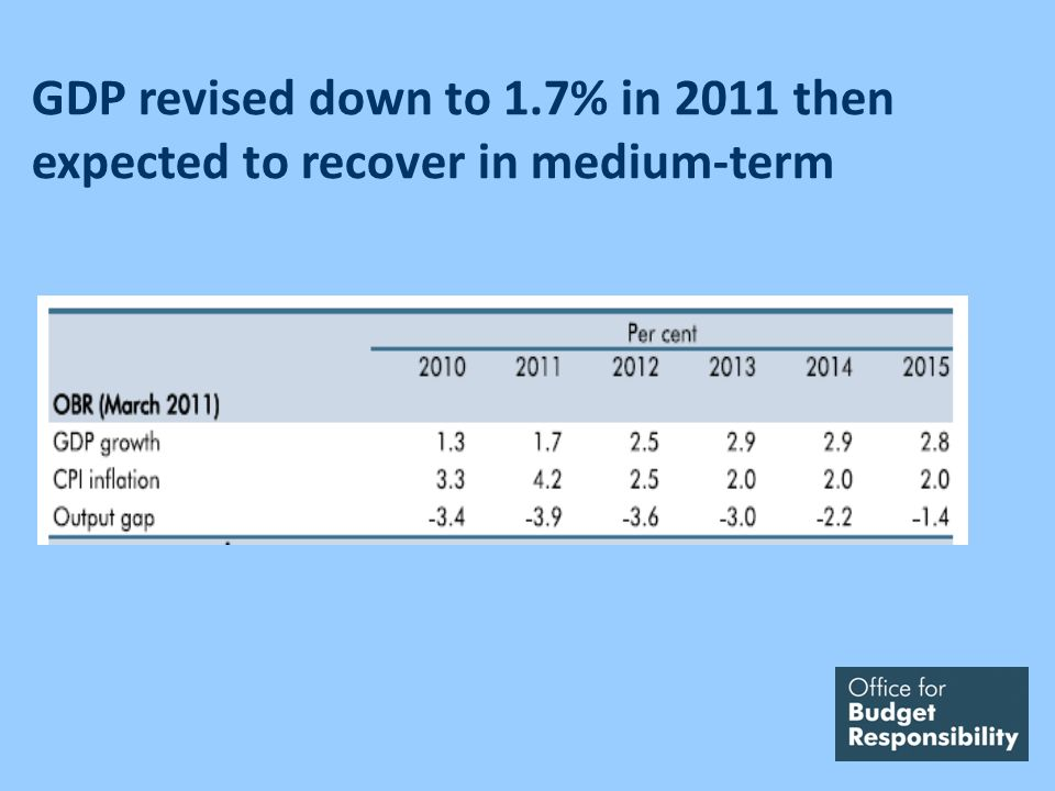 GDP revised down to 1.7% in 2011 then expected to recover in medium-term