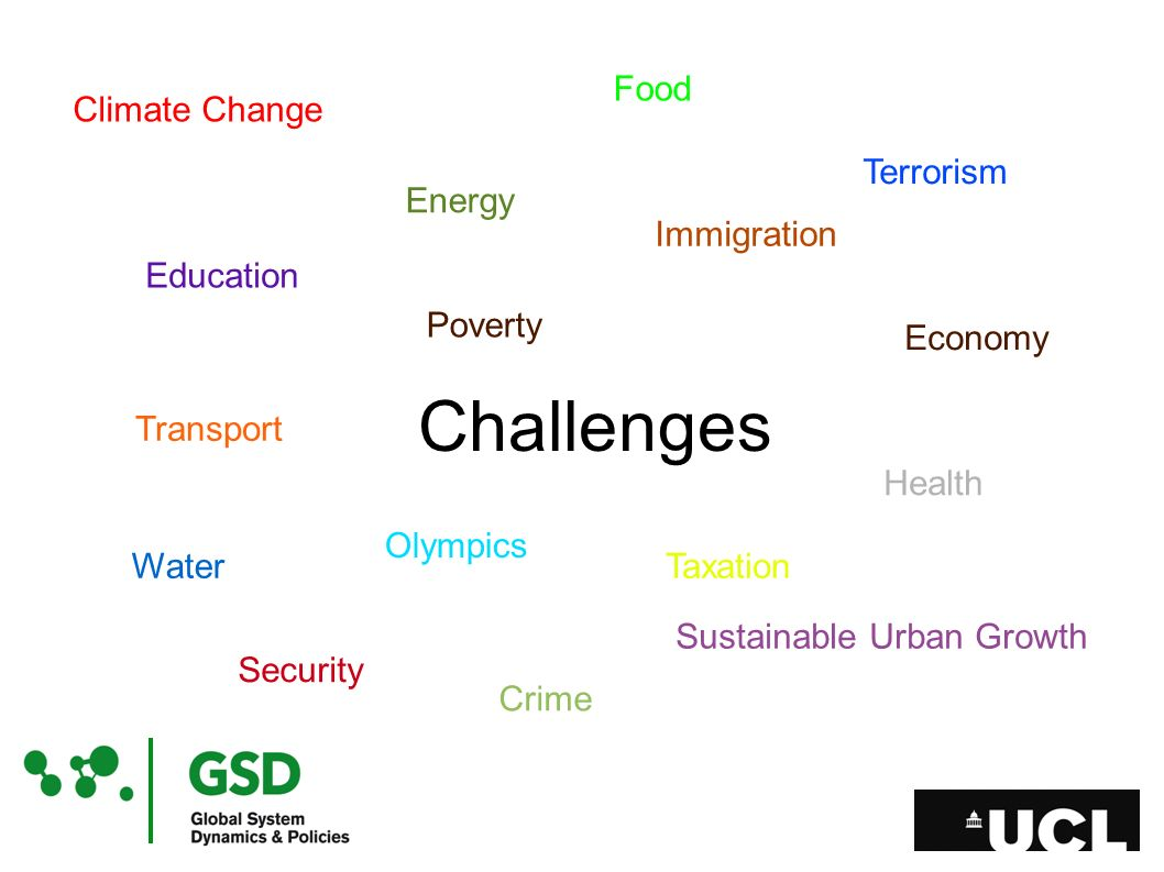 Climate Change Energy Transport Health Terrorism Security Economy Education Taxation Crime Food Water Sustainable Urban Growth Immigration Olympics Poverty Challenges