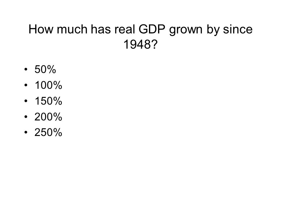 How much has real GDP grown by since 1948 50% 100% 150% 200% 250%
